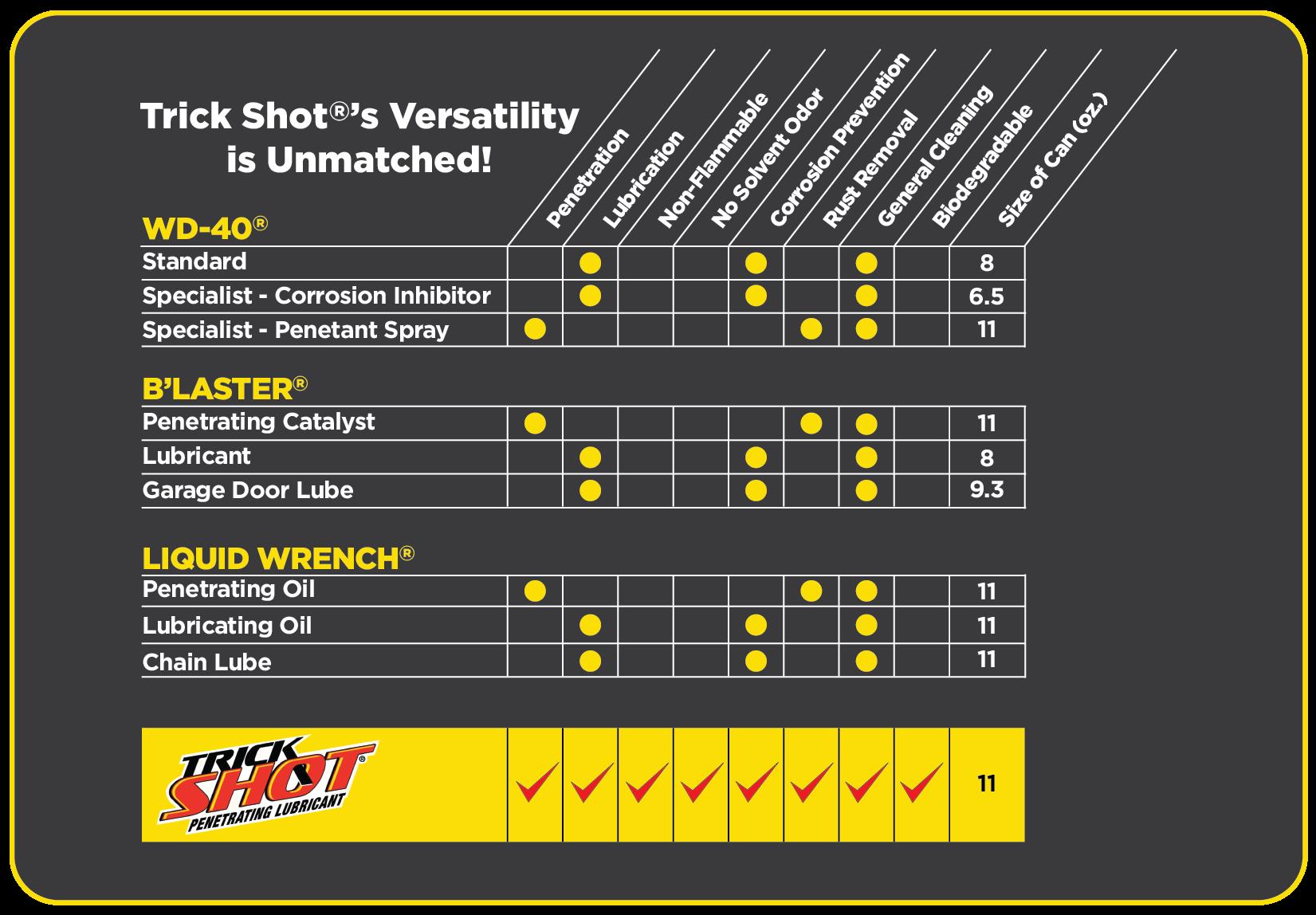 TrickShot Sheet